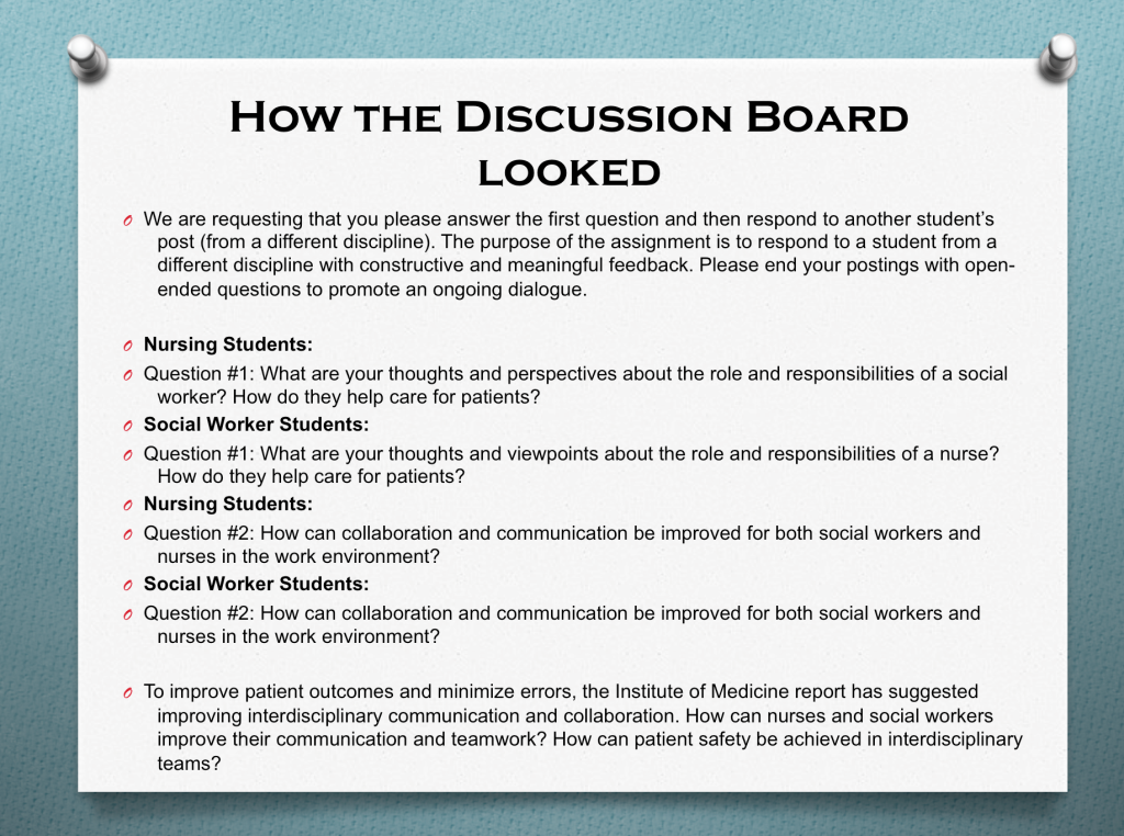 The slide represents how the discussion board looked