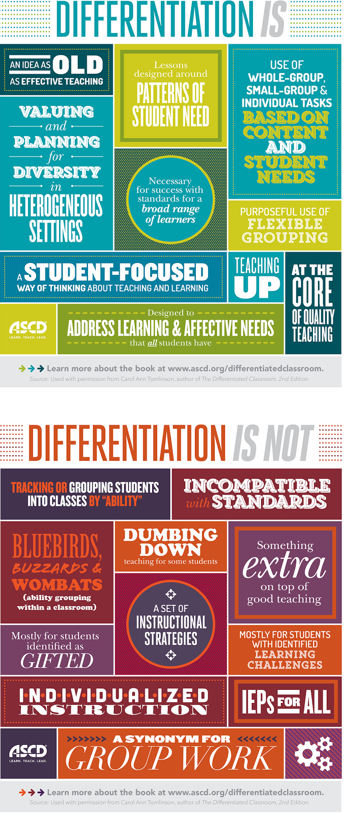 Infographic of what is and what is not differentiation