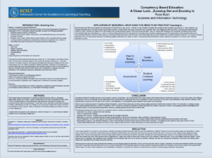 Russell Bush's poster presentation of competency based education