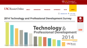 Title page of the Technology & Professional Development 2014 report from USC