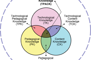 TPACK Knowledge and Application!